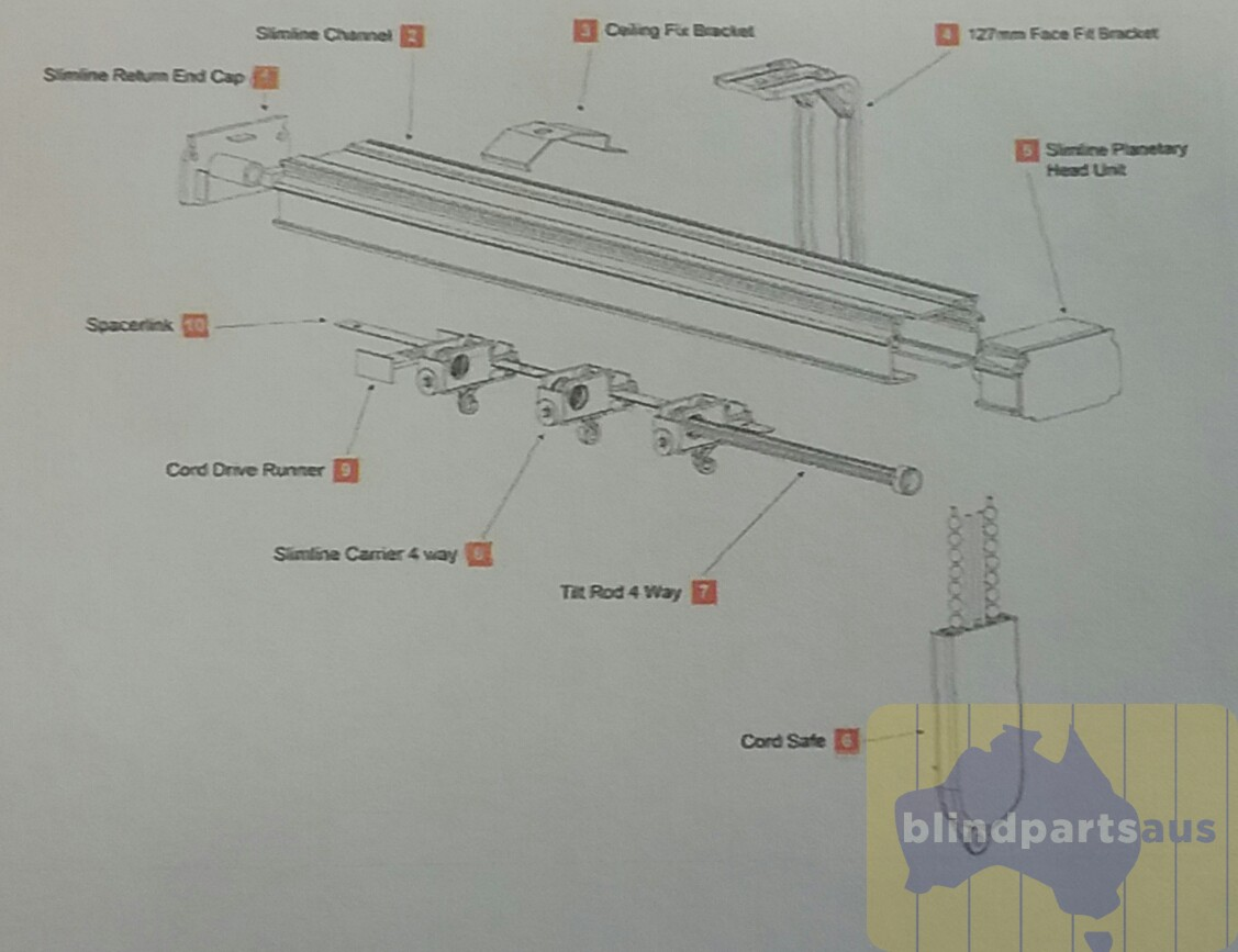 Component List For Vertical Blinds Window Blind Parts